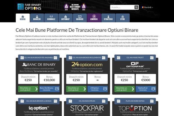 Binary option with low minimum deposit