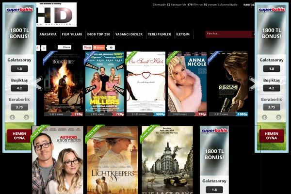 Ayesoftfilm WordPress theme, websites examples using Ayesoftfilm ...