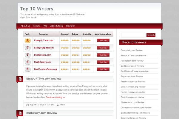 writing service $10 High-quality paper writing service are you always searching for the best paper writing service we got it for you you may surf online looking for cheap paper writing service and waste so much time.